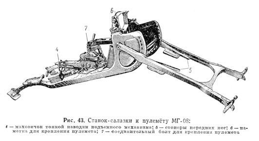 Схема действия MG.08